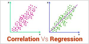 regresyon korelasyon