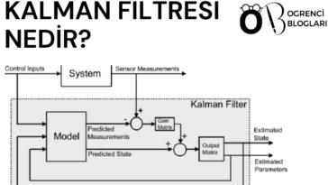 Kalman filtresi Nedir
