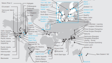 Dünya'daki HVDC Sistemleri