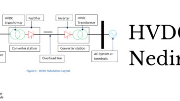 HVDC Nedir