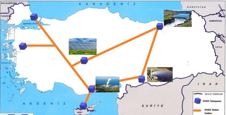 Türkiye'de HVDC İletim Sistemleri