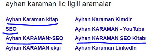 Ayhan Karaman'ın SEO ile İlişkisi