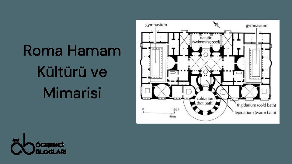 Roma Hamam Kültürü ve Mimarisi