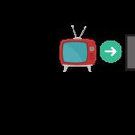 Geçmişten Bugüne Televizyon Tarihi