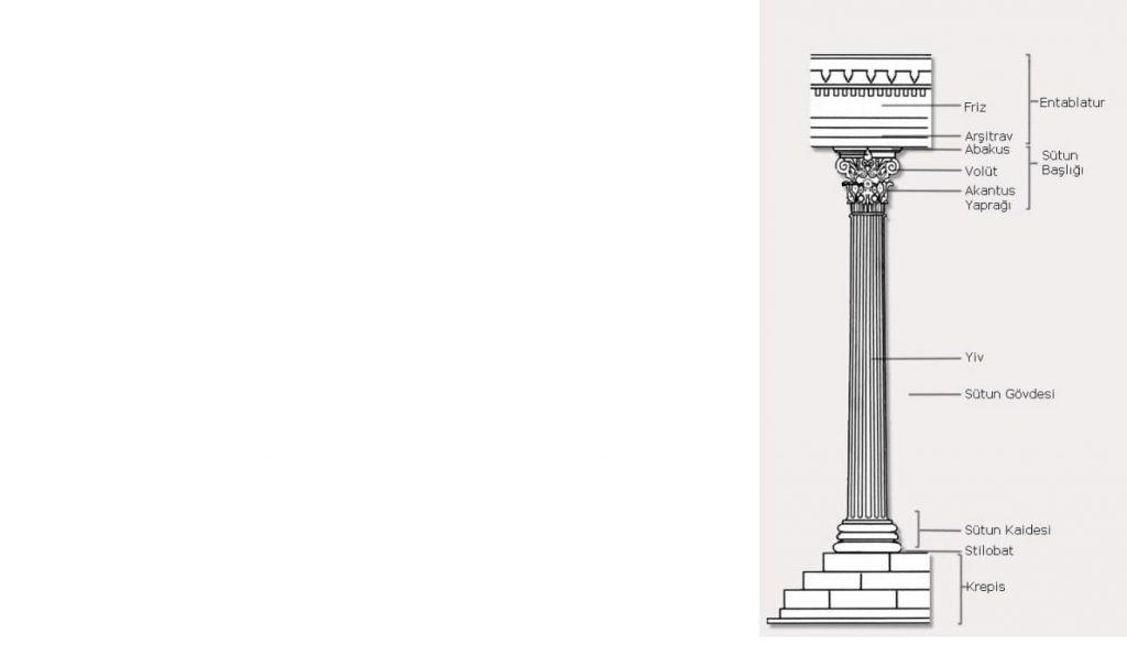 Korint Düzeni